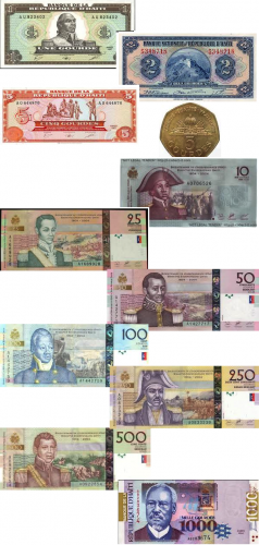 Haitian Currency